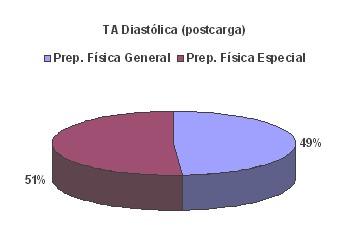 proteinuria_entrenamiento_biomedico/tension_arterial_diastolica