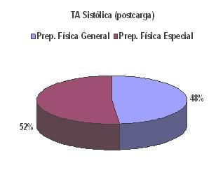 proteinuria_entrenamiento_biomedico/tension_arterial_sistolica