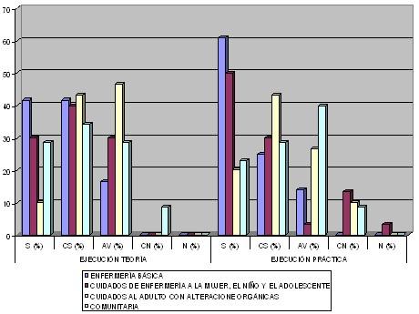 evaluacion_docente_enfermeria/ejecucion_asignaturas_docencia