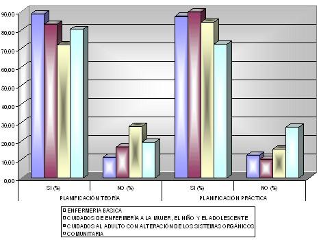 evaluacion_docente_enfermeria/planificacion_asignaturas_docentes
