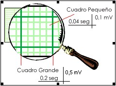 ECG_electrocardiografia_basica/tiempo_voltaje_potencia