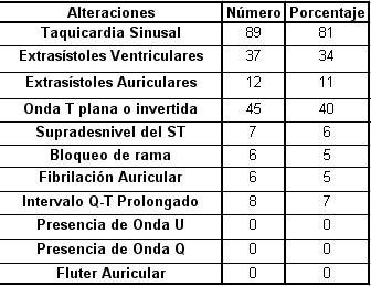 ECG_enfermedad_cerebrovascular/Alteraciones_electrocardiograficas_secundarias