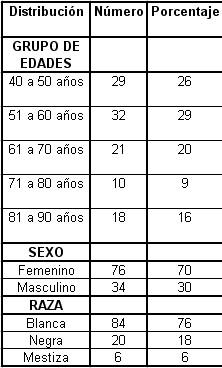 ECG_enfermedad_cerebrovascular/edad_sexo_raza