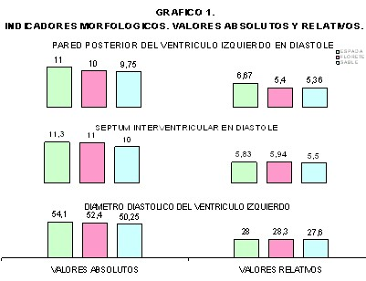 esgrima_esgrimistas/indicadores_morfologicos_valores