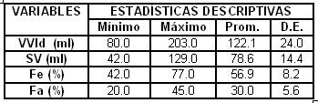 ECG_esgrima_esgrimistas/variables_estadisticas_descriptivas