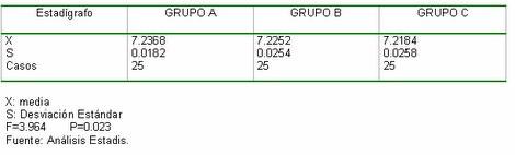 analgesia_epidural_obstetrica/resultados_ph_tabla