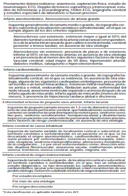 clasificacion_enfermedades_cerebrovasculares/clasificacion_TOAST_modificada
