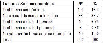 desercion_estudiantes_morfofisiologia/factores_socioeconomicos