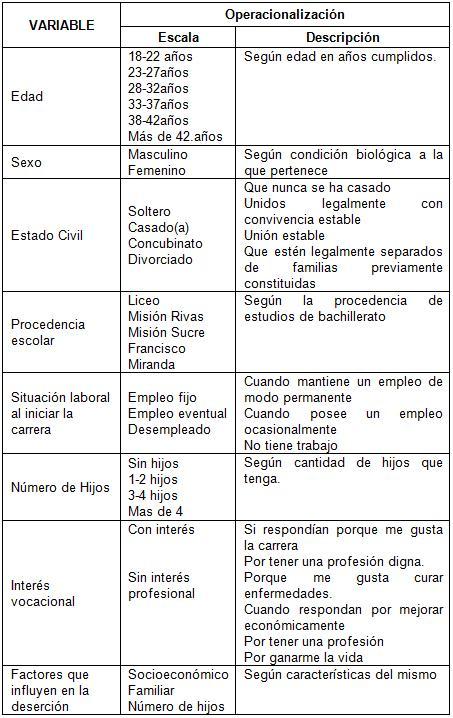desercion_estudiantes_morfofisiologia/operacionalización_variables