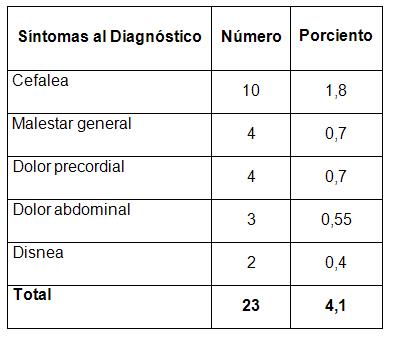 enfermedad_Chagas_infancia/tabla_de_smas
