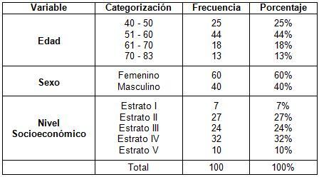 indice_tobillo_brazo/edad_sexo_status
