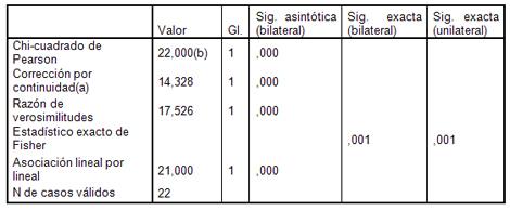 infecciones_tracto_urinario/tabla_respondedor_norespondedor