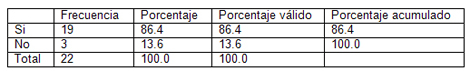 infecciones_tracto_urinario/tabla_respuesta_inicial
