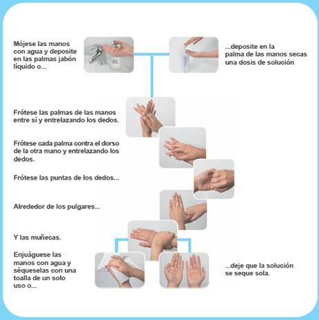 prevencion_laboral_gripe_A/lavado_de_manos