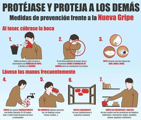 prevencion_laboral_gripe_A/profilaxis_evitar_contagio