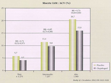 sindrome_coronario_agudo/MUERTE_IAM_ACV