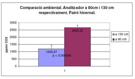 utilidad_burbuja_O2/analizador_80_130
