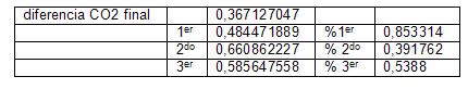 utilidad_burbuja_O2/diferencia_relativo_delta