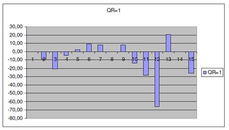 utilidad_burbuja_O2/tabla_qr_1
