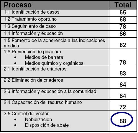 control_dengue_nebulizacion/clasificacion_criterio_seleccion