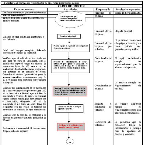 control_dengue_nebulizacion/control_vectores_nebulizacion