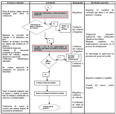 control_dengue_nebulizacion/control_vectores_nebulizacion3