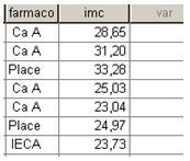bioestadistica_medicos_SPSS/datos_calculados_SPSS