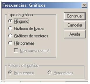 bioestadistica_medicos_SPSS/frecuencias_graficos_SPSS