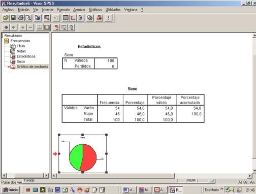 bioestadistica_medicos_SPSS/resultado_variable_sexo_SPSS