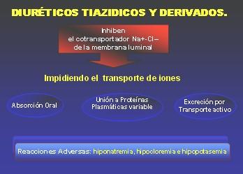 diureticos6
