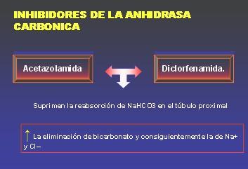 diureticos9