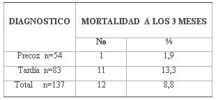 tabla10