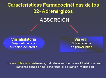medicamentos_antiasmaticos6