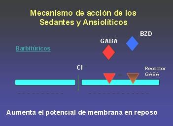 psicofarmacos4
