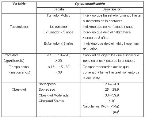 variables2
