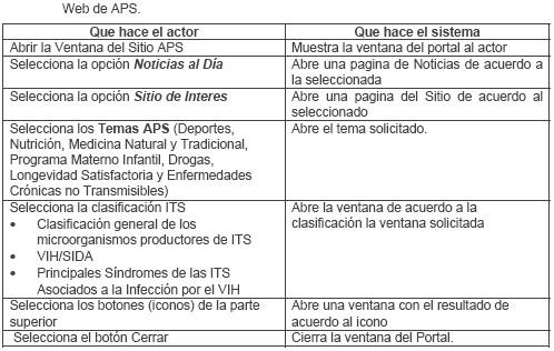 ITS_ETS_CUBA/web_enfermedades_infecciones_transmision_sexual_13