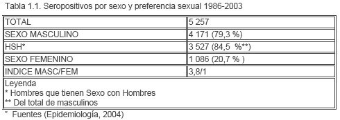 ITS_ETS_CUBA/web_enfermedades_infecciones_transmision_sexual_2