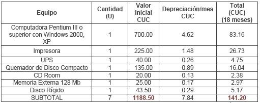 ITS_ETS_CUBA/web_enfermedades_infecciones_transmision_sexual_21