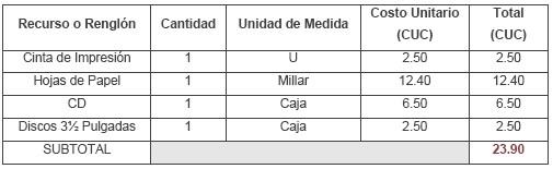 ITS_ETS_CUBA/web_enfermedades_infecciones_transmision_sexual_23