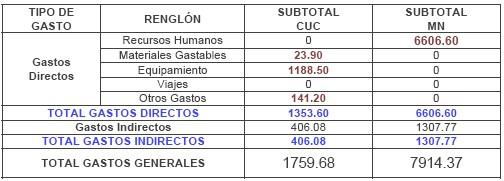 ITS_ETS_CUBA/web_enfermedades_infecciones_transmision_sexual_24