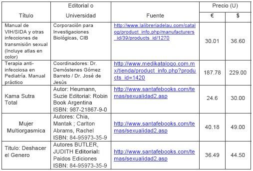 ITS_ETS_CUBA/web_enfermedades_infecciones_transmision_sexual_25