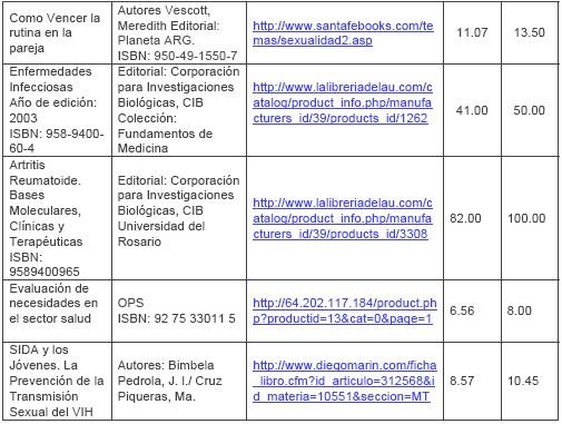 ITS_ETS_CUBA/web_enfermedades_infecciones_transmision_sexual_26