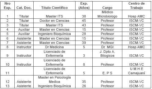 ITS_ETS_CUBA/web_enfermedades_infecciones_transmision_sexual_31