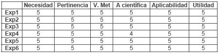 ITS_ETS_CUBA/web_enfermedades_infecciones_transmision_sexual_32