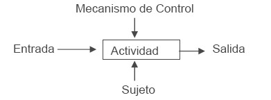 ITS_ETS_CUBA/web_enfermedades_infecciones_transmision_sexual_5