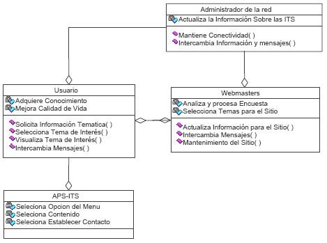 ITS_ETS_CUBA/web_enfermedades_infecciones_transmision_sexual_8