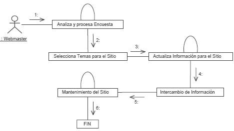 ITS_ETS_CUBA/web_enfermedades_infecciones_transmision_sexual_9