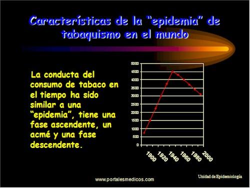 Tabaquismo_Epidemiologia_consumo_tabaco_2