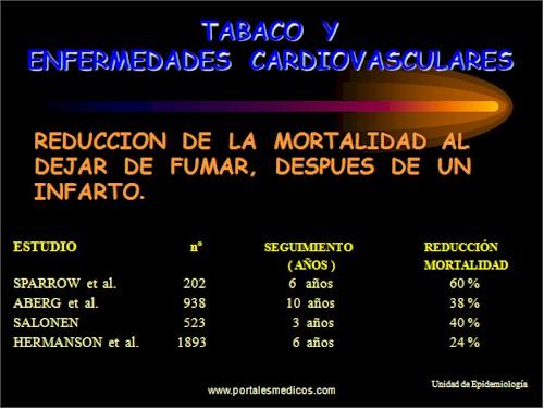 Tabaquismo_Epidemiologia_consumo_tabaco_3