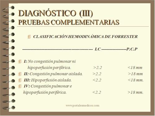 complicaciones_mecanicas_infarto_miocardio_Forrester.